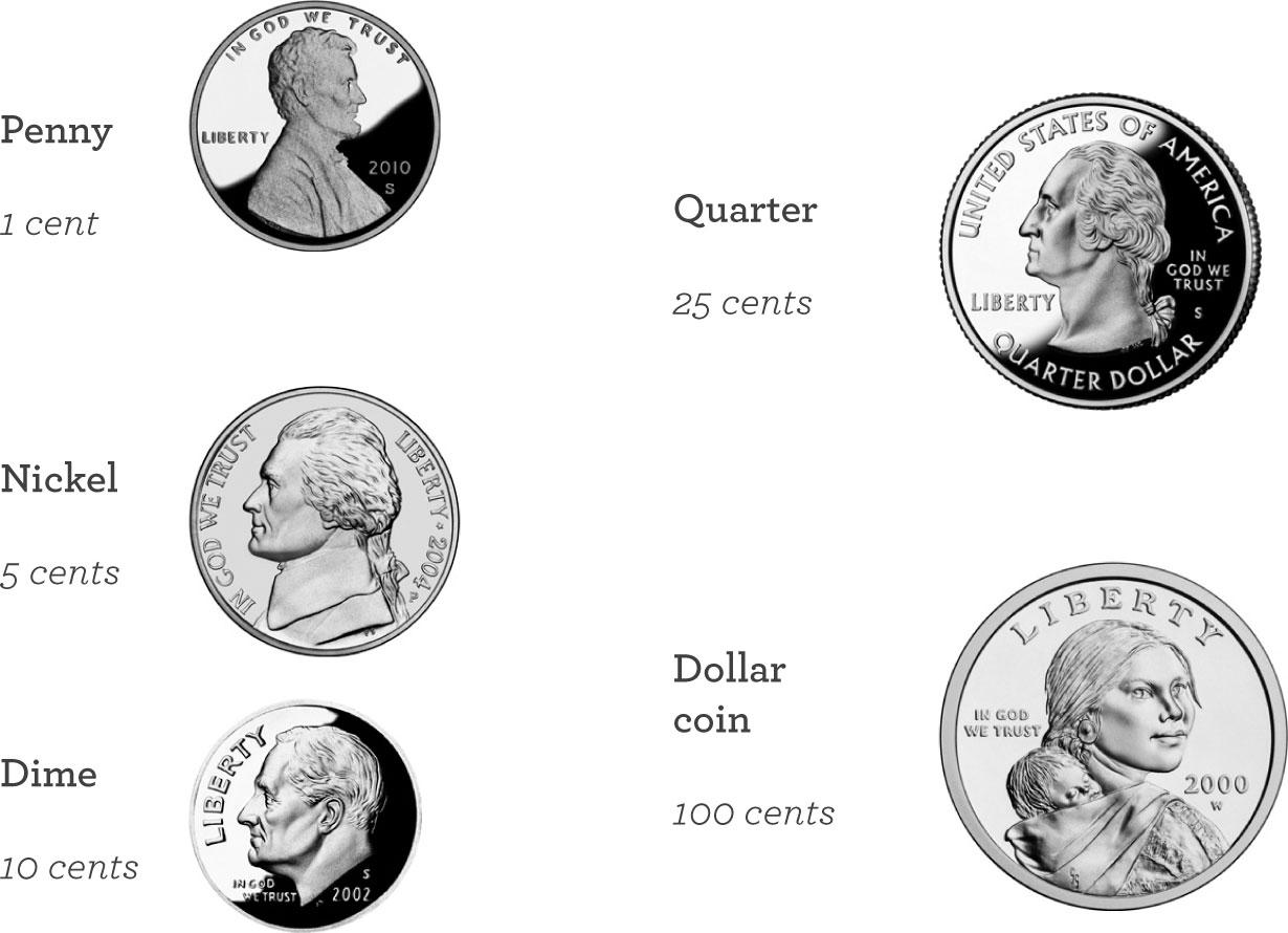 Money In The U S Interexchange