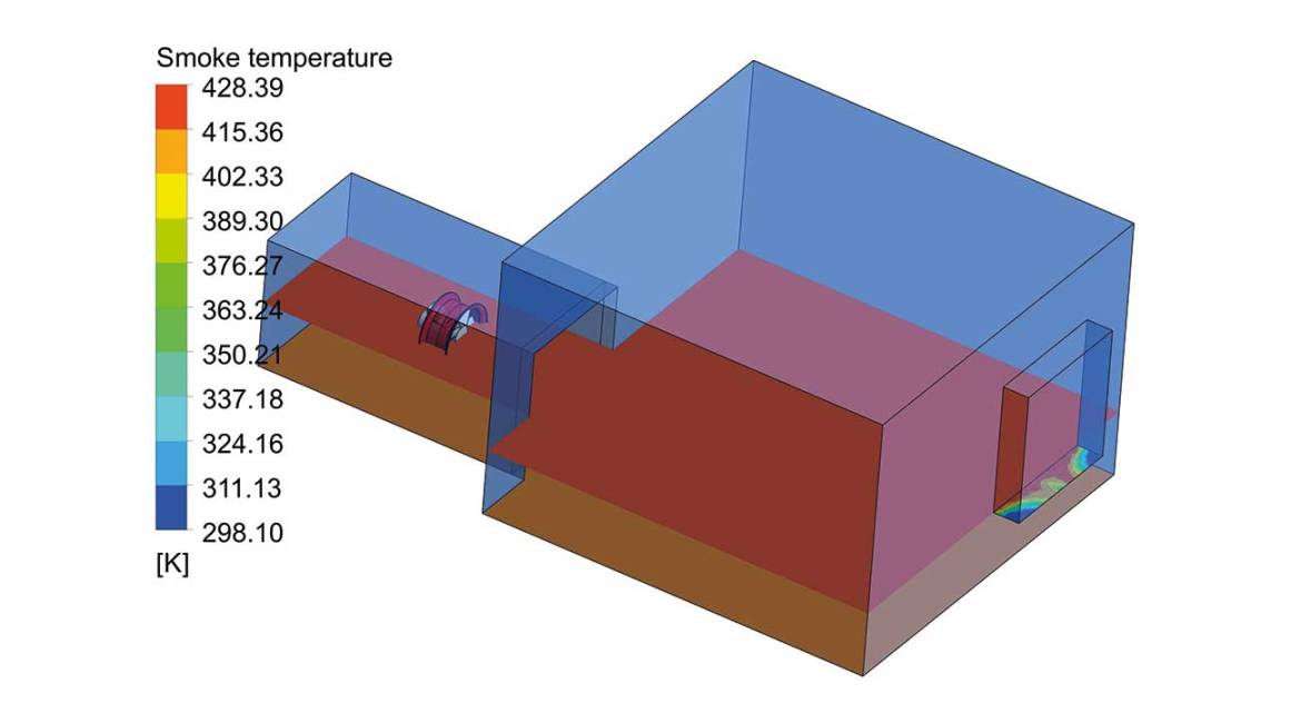 Figure 7: Temperature in the burning room when the fan is not running.