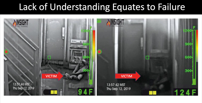 Understanding Temperature Modes: As a TIC switches gains or sensitivity modes, overall detail is often lost when in low sensitivity mode. This can cause firefighters to miss victims, areas of importance, and more.