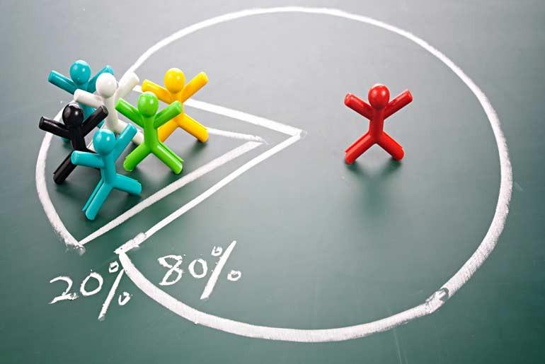 Привлечение клиентов и рост продаж