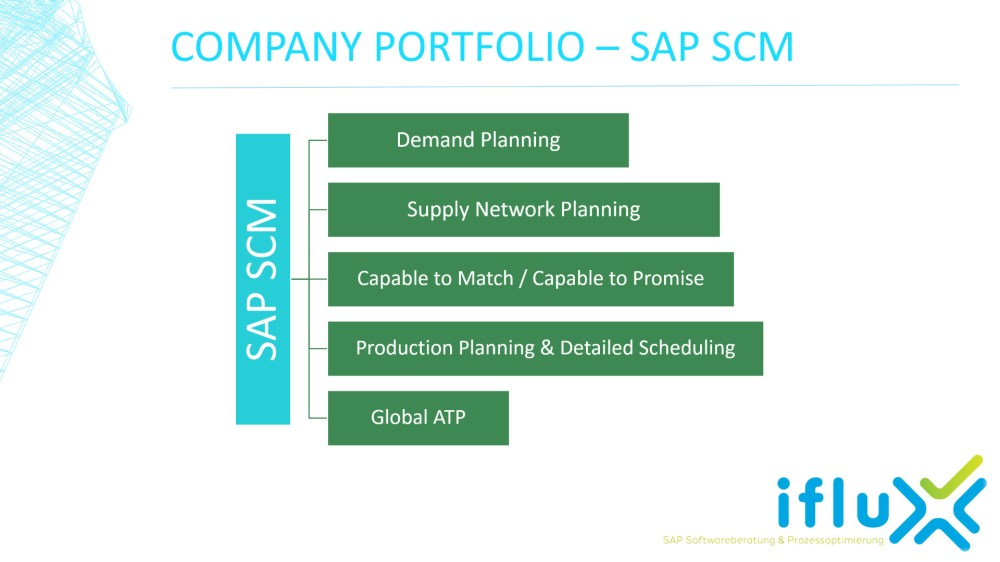 medium resolution of portfolio sap scm supply chain planning