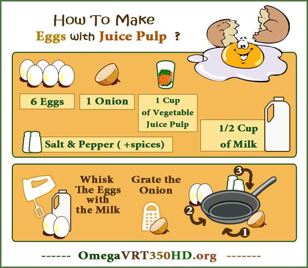 eggs with juice pulp recipe infographic