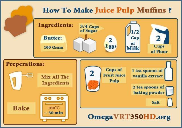juice pulp muffins recipe infographic