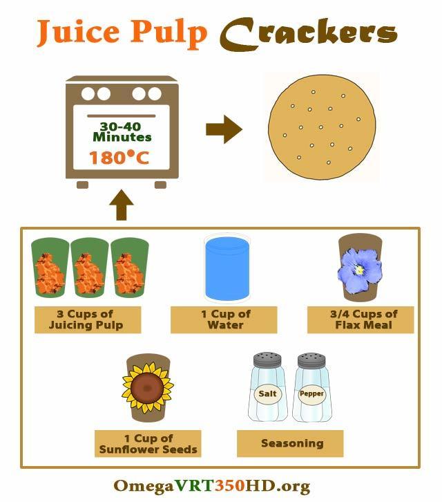 juicing pulp crackers recipe infographic