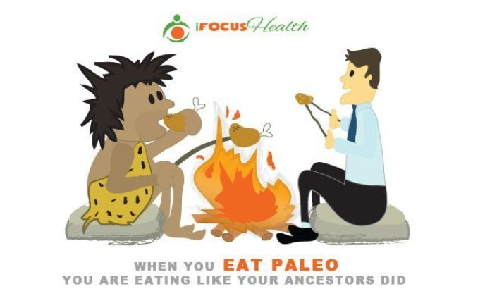 paleo eating