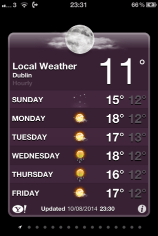 Just about t shirt weather until about 7pm. Forget sunbathing or swimming.