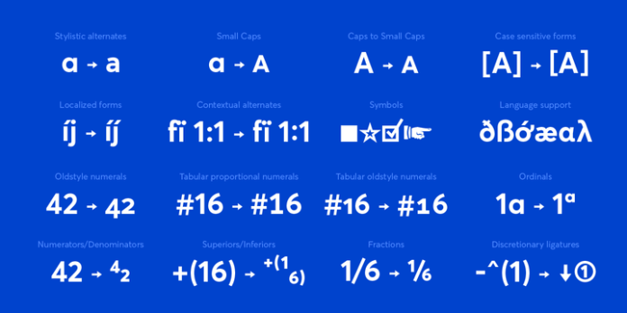 Averta Font Family