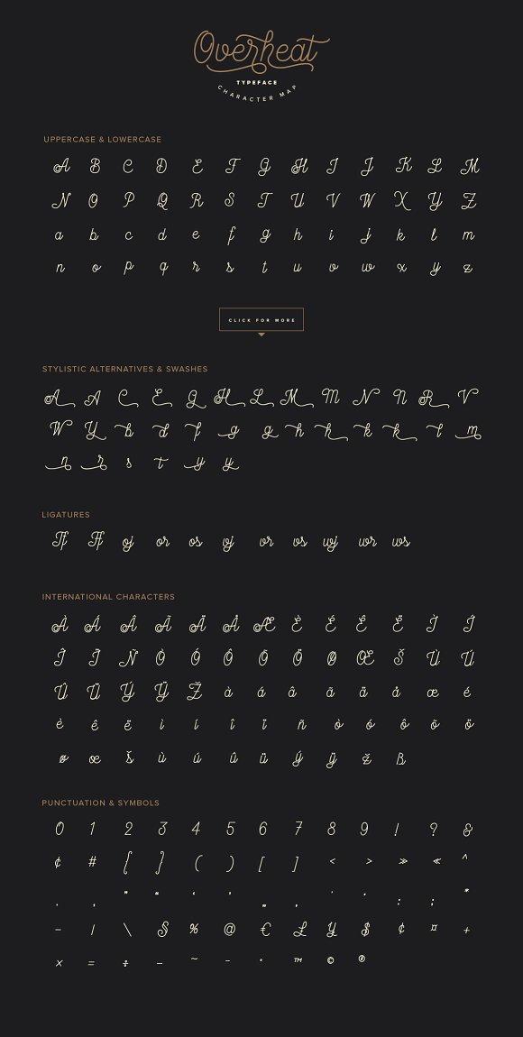 Overheat Typeface