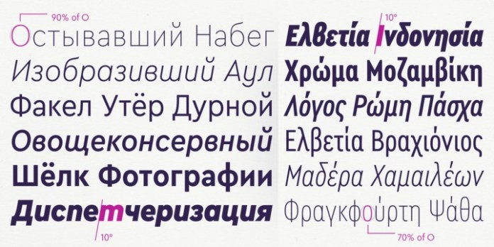 Cera Condensed & Compact Pro Font Family