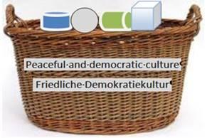 """Basiskurs """"Friedliche Demokratiekultur für alle"""""""