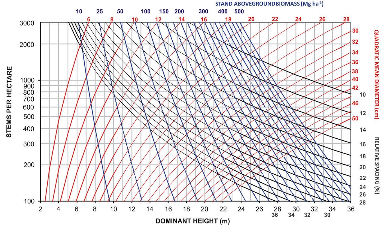 hight resolution of enlarge shrink