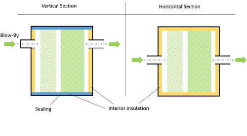 small resolution of interior insulation layout
