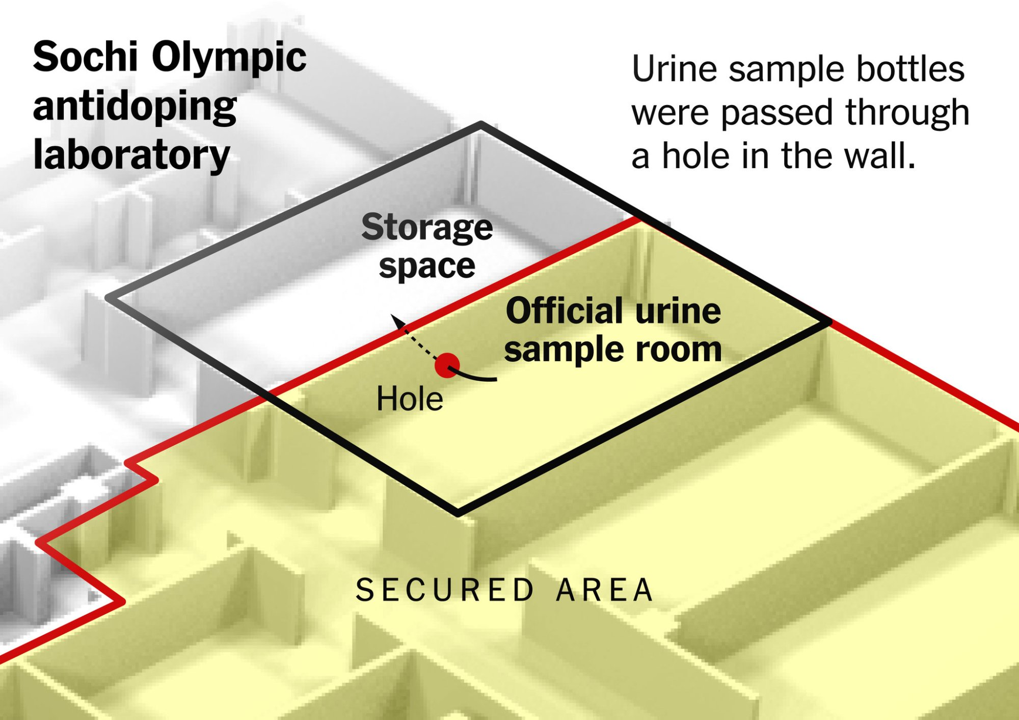 hight resolution of russian doctor explains how he helped beat doping tests at the sochi olympics by rebecca r ruiz k k rebecca lai yuliya parshina kottas and jeremy white