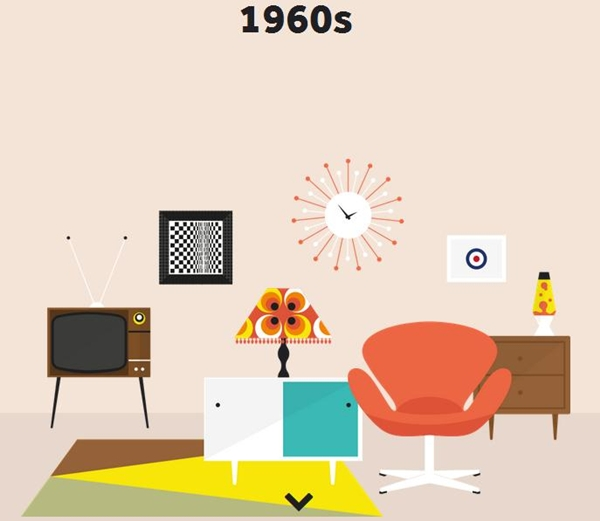 Liam Thinks! An Illustrated Guide To The Evolution Of Interior