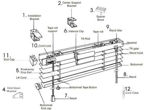 The Air Conditioner Guide: Sizing Up Your Freestanding