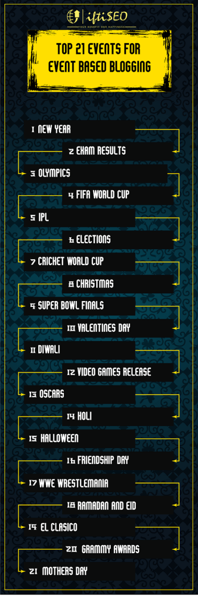 Top-21-Events-Infographic