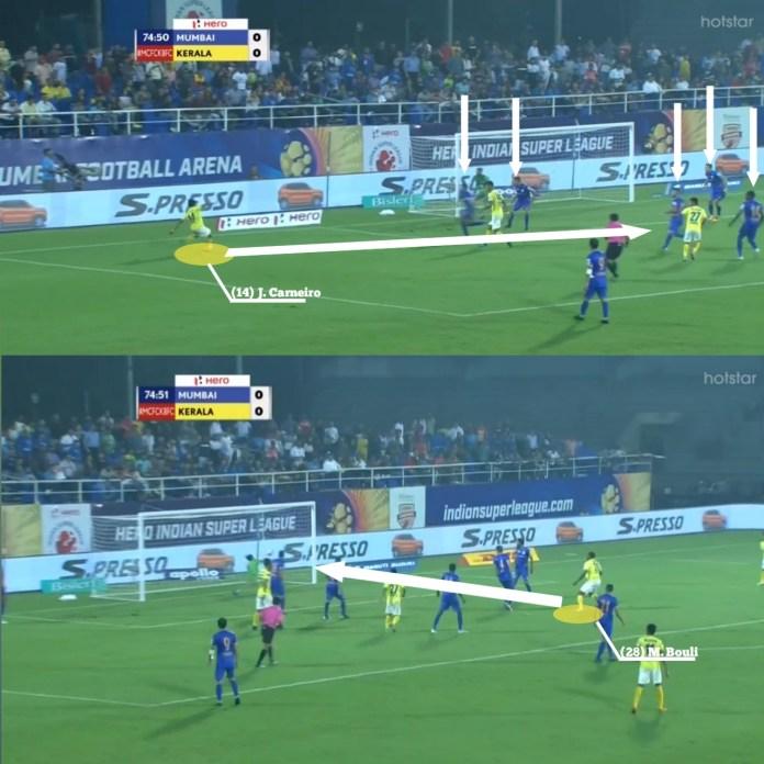 Indian Player of the Season - Kerala Blasters FC WhatsApp Image 2020 05 11 at 14.52.02