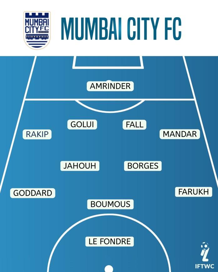 Mumbai City FC 2020-21 season preview and probable XI 20201020 133251