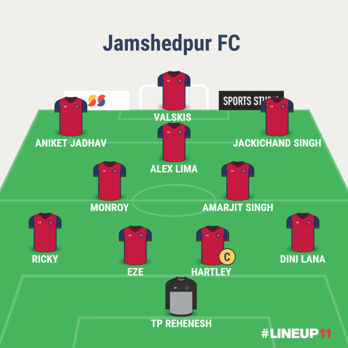 Jamshedpur FC 2020-21 Season Preview and Probable XI LINEUP111605364732267