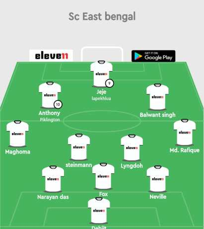 SC East Bengal FC 2020-21 season probable XI WhatsApp Image 2020 11 08 at 11.08.29 AM