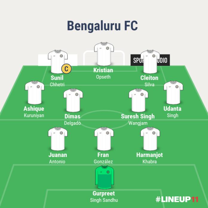 Bengaluru FC Vs NorthEast United FC: Match Preview LINEUP111607026161859 1024x1024 1