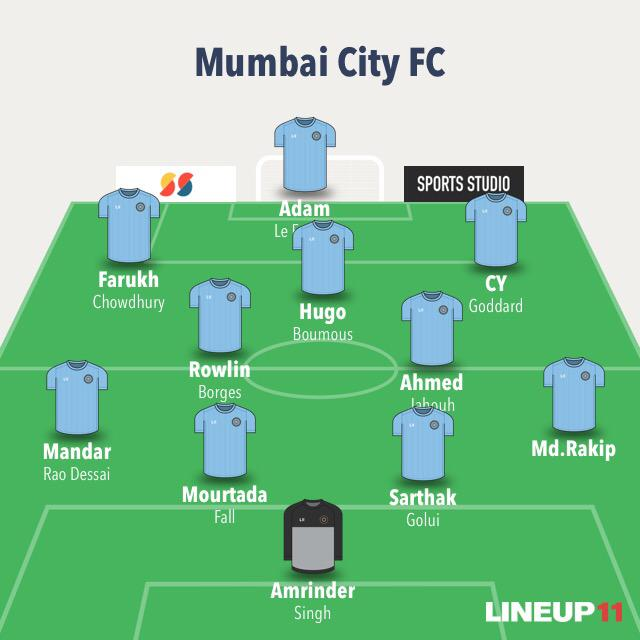 Preview:- Mumbai City FC vs SC East Bengal WhatsApp Image 2020 12 01 at 2.18.13 PM