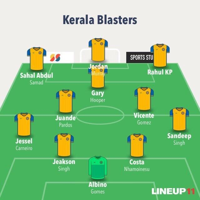 Match Preview:- Kerala Blasters FC vs Mumbai City FC, Injuries, Predictions, Lineups, and More WhatsApp Image 2021 02 03 at 9.20.54 AM