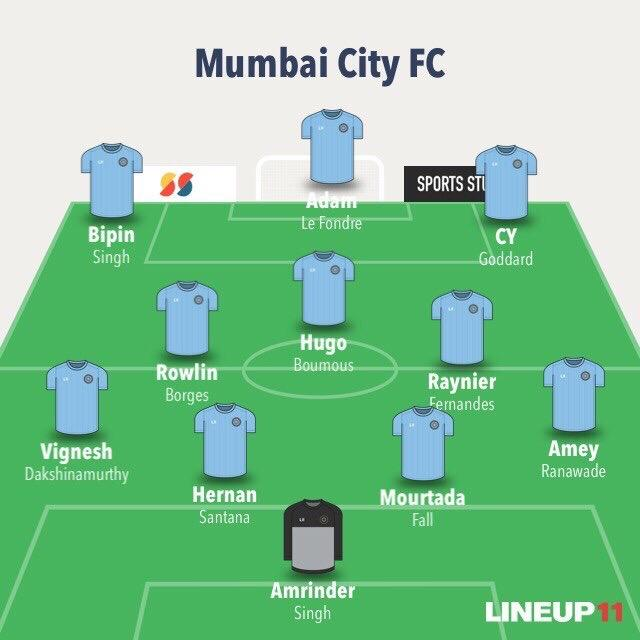 Match Preview:- Kerala Blasters FC vs Mumbai City FC, Injuries, Predictions, Lineups, and More WhatsApp Image 2021 02 03 at 9.20.55 AM