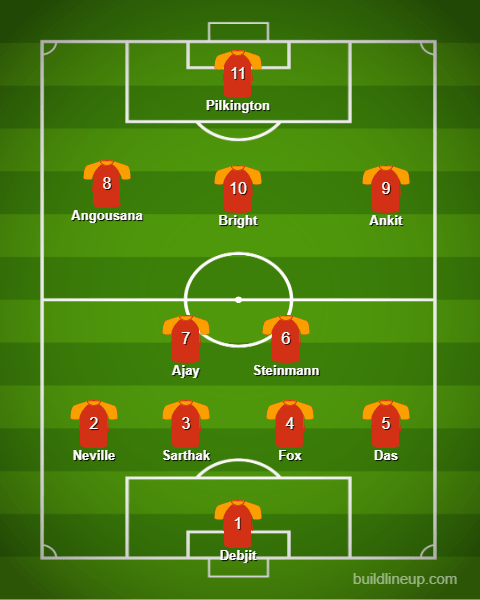 Match Preview: Jamshedpur FC vs SC East Bengal, Injuries, Prediction, Line-Ups and More lineup 8