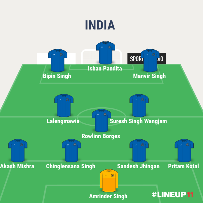 India vs Oman - Match preview, India's probable lineup, players to watch out for, match prediction and more LINEUP111616572917097