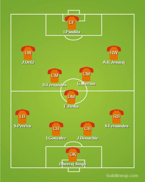 FC Goa lineup against Al Rayyan
