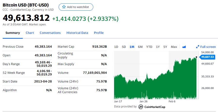 bitcoin-17-2-21