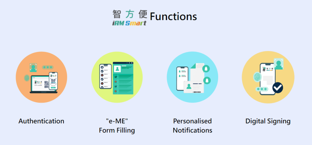 iAM Smart functions