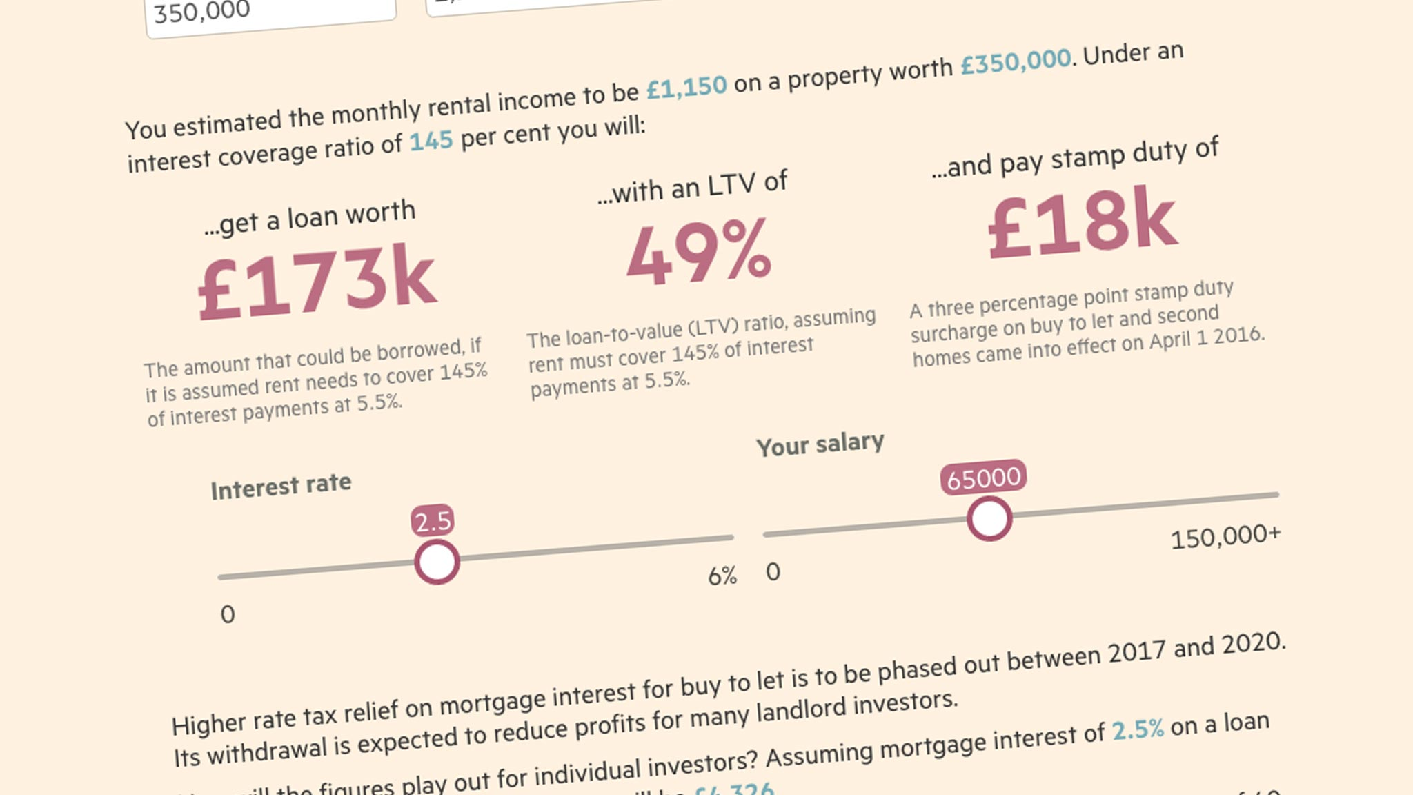 Is your buy-to-let investment worth it? Use this calculator to see ...