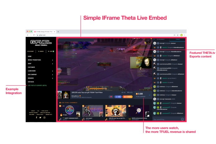THETA Live Embed Launches to Bring 24/7 Esports Content and Blockchain Rewards to Any Website, Starting With G FUEL