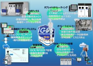 インテリジェント・ガス・サプライングシステム