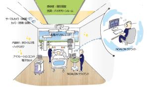 イメージ図:ICU の将来像