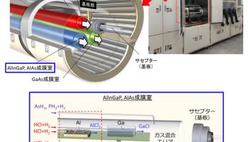 HVPE装置の外観と模式図