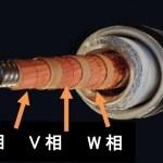 三相同軸超電導ケーブルの構造