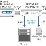 8K映像レコーダー「RESTAR R8(リスター アールエイト)」