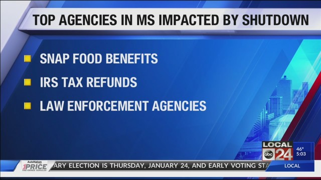 """departments impacted by government shutdown"""