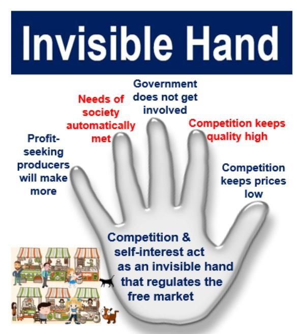 invisible-hand-features-8218879