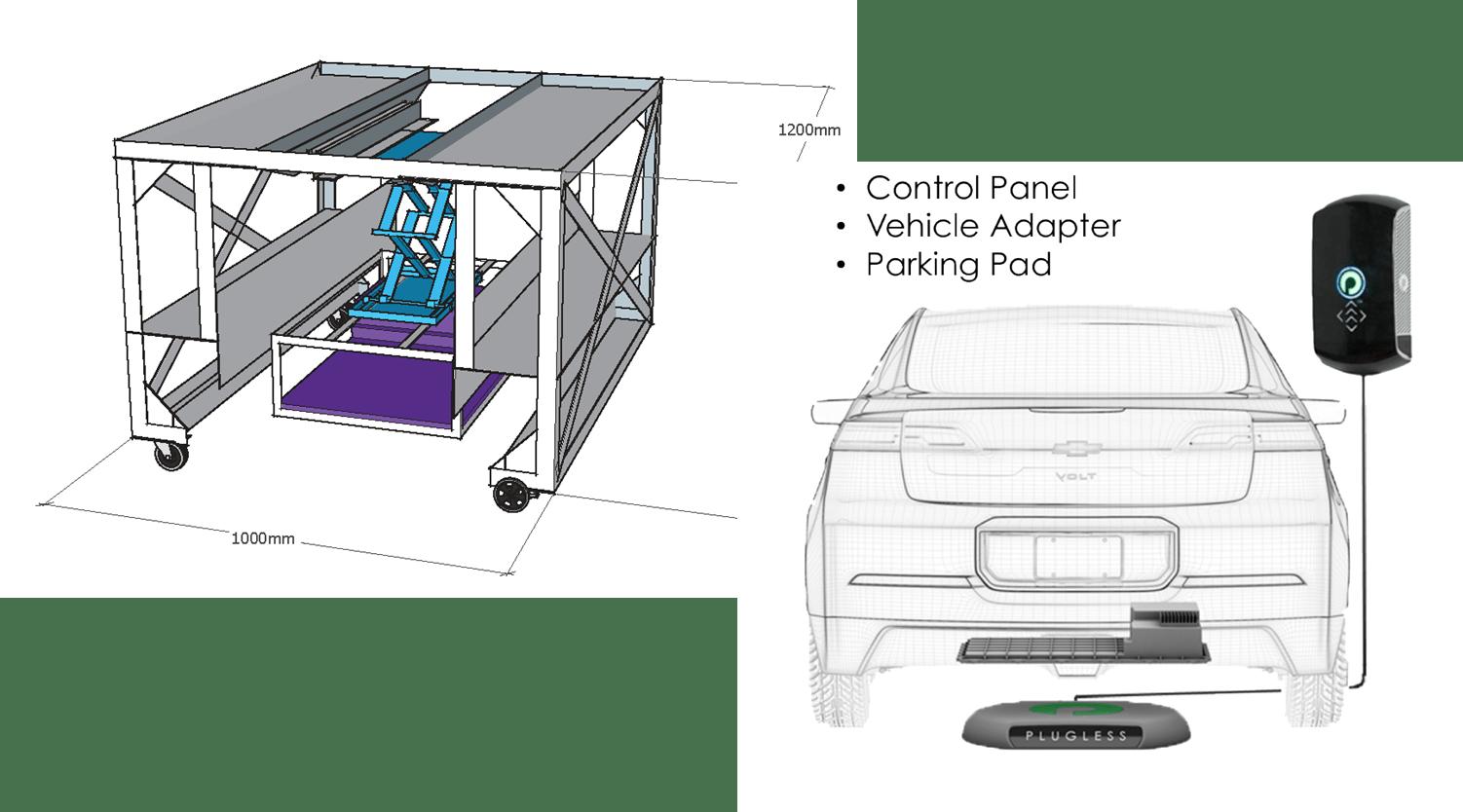 Equipments Platform