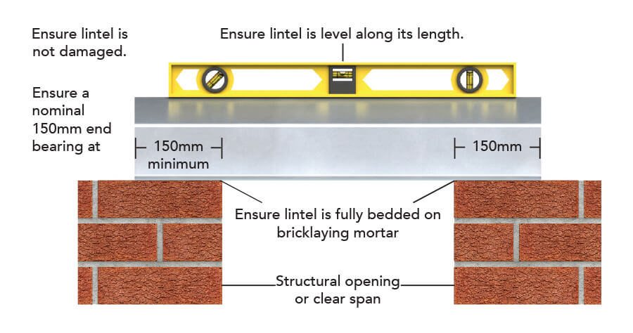 truss tension and compression diagram evolution branching tree how to install a lintel | guide the installation process ig lintels
