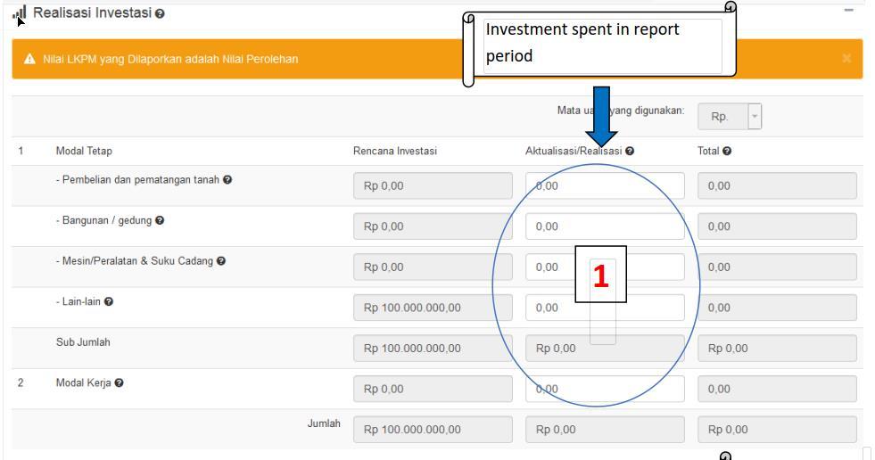 LKPM Construction Investment Realization 1