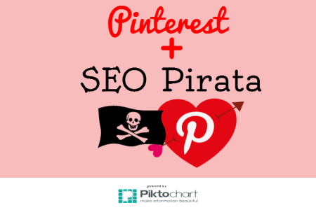 Pinterest y el SEO Pirata