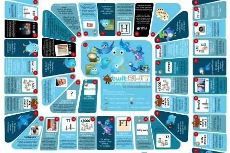El juego del Social Mierda TuitShit TweetShit