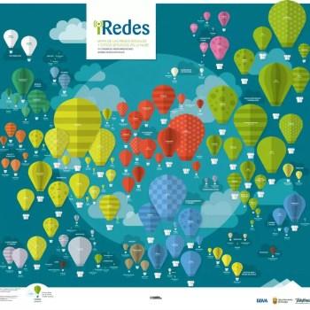 Mapa de las Redes Sociales y otros Servicios en la Nube