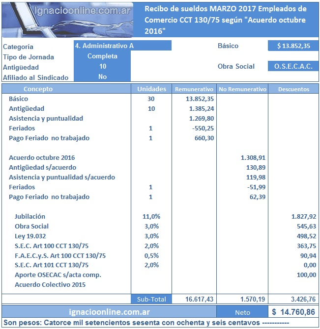 Empleados de Comercio: liquidación marzo 2017 + excel