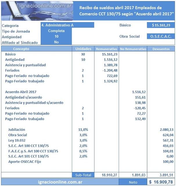 Empleados de Comercio: liquidación mayo 2017 + excel